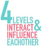 for levels interact and influence eachother